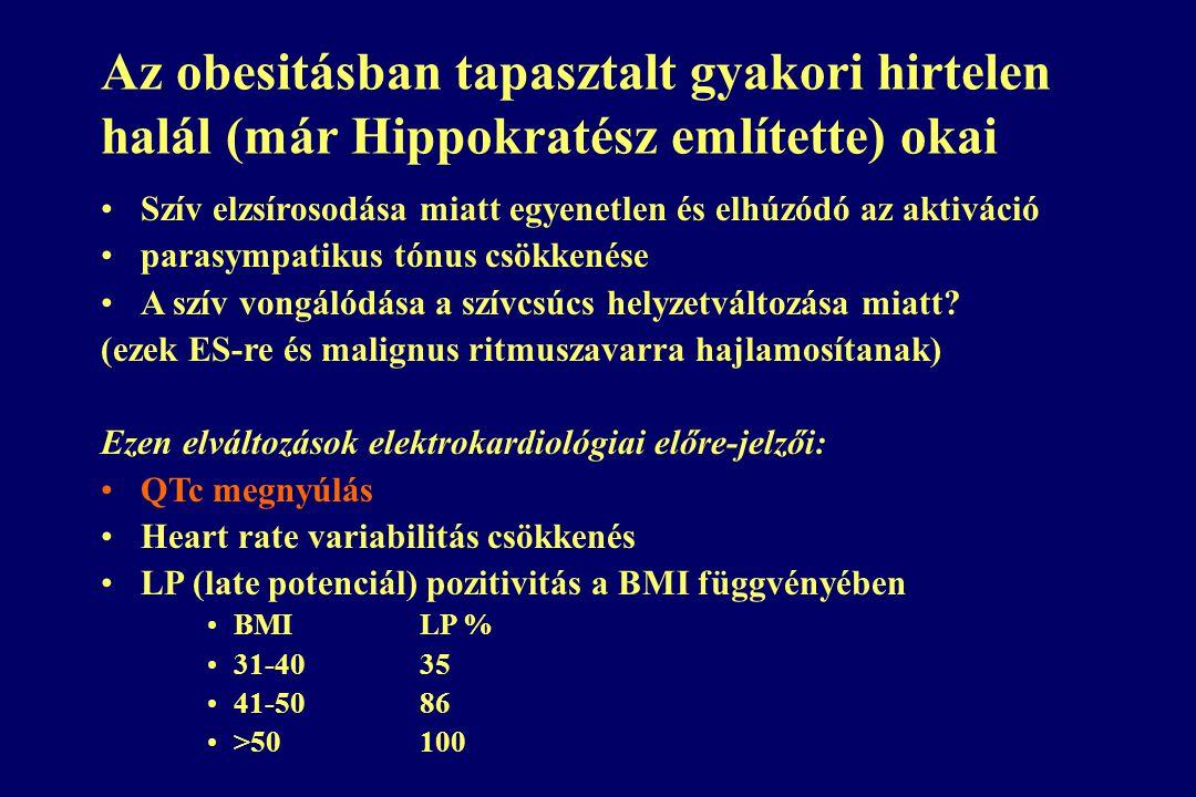 Az obesitásban tapasztalt gyakori hirtelen halál (már Hippokratész említette) okai