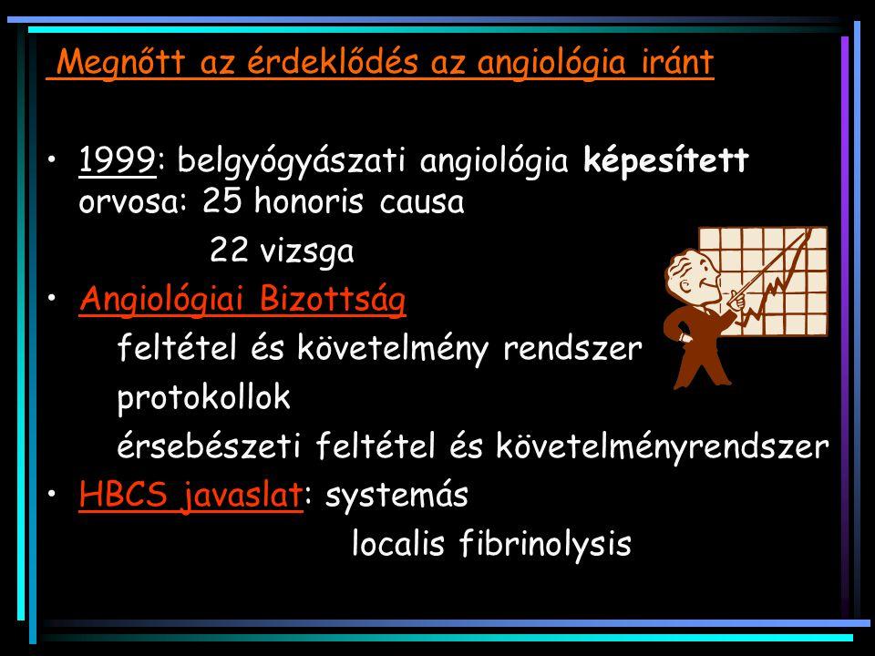 Megnőtt az érdeklődés az angiológia iránt
