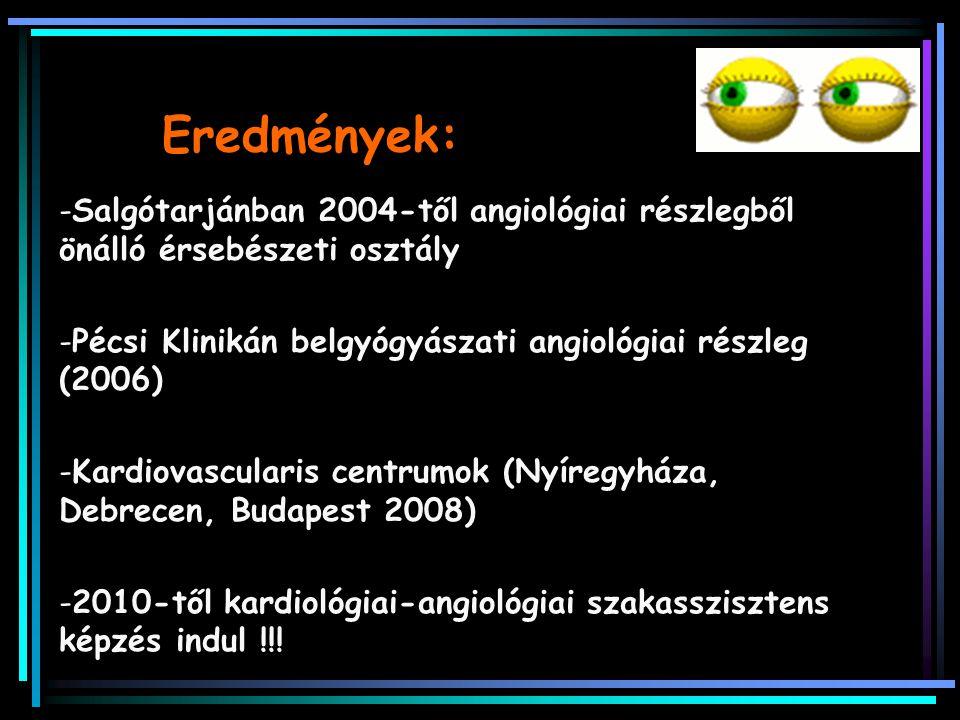 Eredmények: Salgótarjánban 2004-től angiológiai részlegből önálló érsebészeti osztály. Pécsi Klinikán belgyógyászati angiológiai részleg (2006)