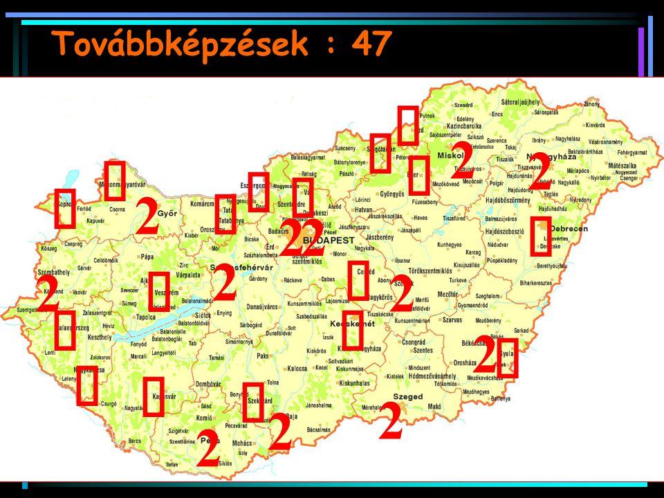 Továbbképzések : 47 ű ű 2 2 ű ű ű ű ű 2 ű 2 2 ű 2 ű 2 ű 2 ű ű 2 ű ű ű ű 2 2 2