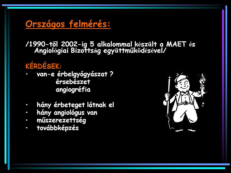 Országos felmérés: /1990-től 2002-ig 5 alkalommal készült a MAET és Angiológiai Bizottság együttműködésével/