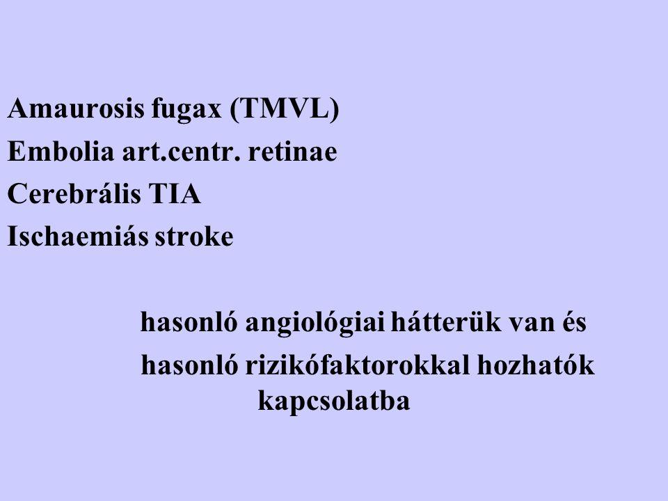 Amaurosis fugax (TMVL) Embolia art.centr. retinae Cerebrális TIA