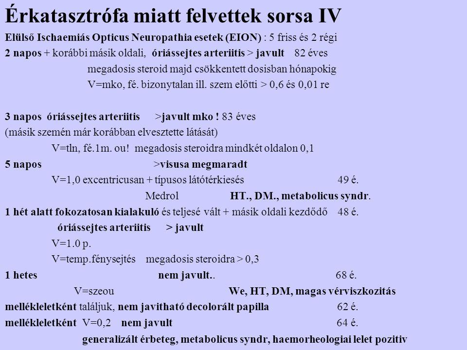 V=szeou We, HT, DM, magas vérviszkozitás