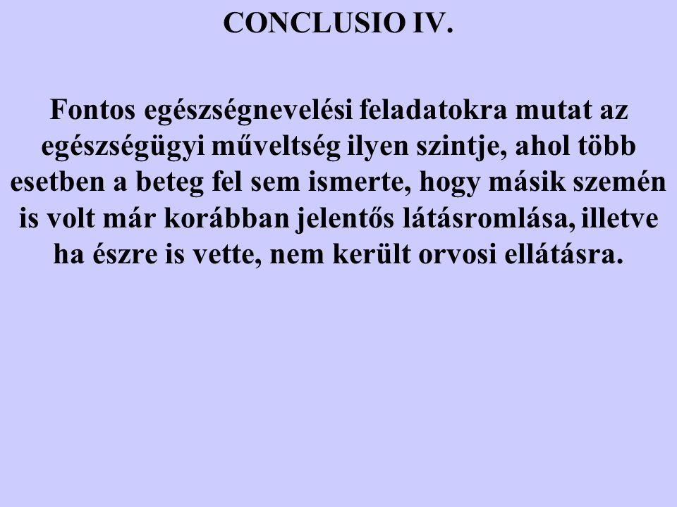 CONCLUSIO IV.