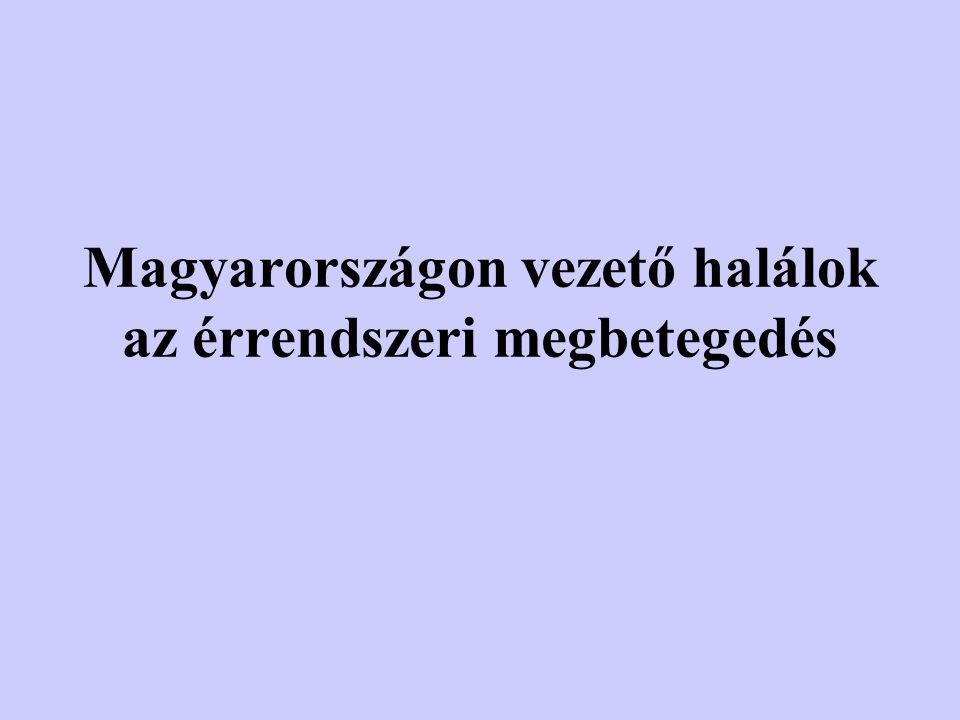 Magyarországon vezető halálok az érrendszeri megbetegedés
