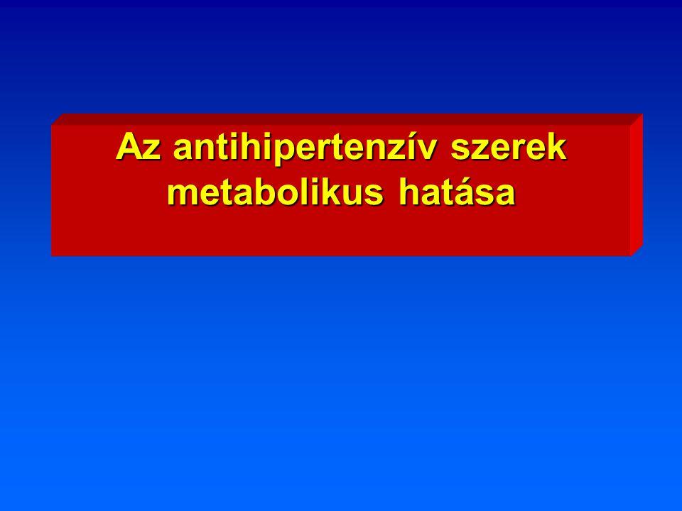 Az antihipertenzív szerek metabolikus hatása