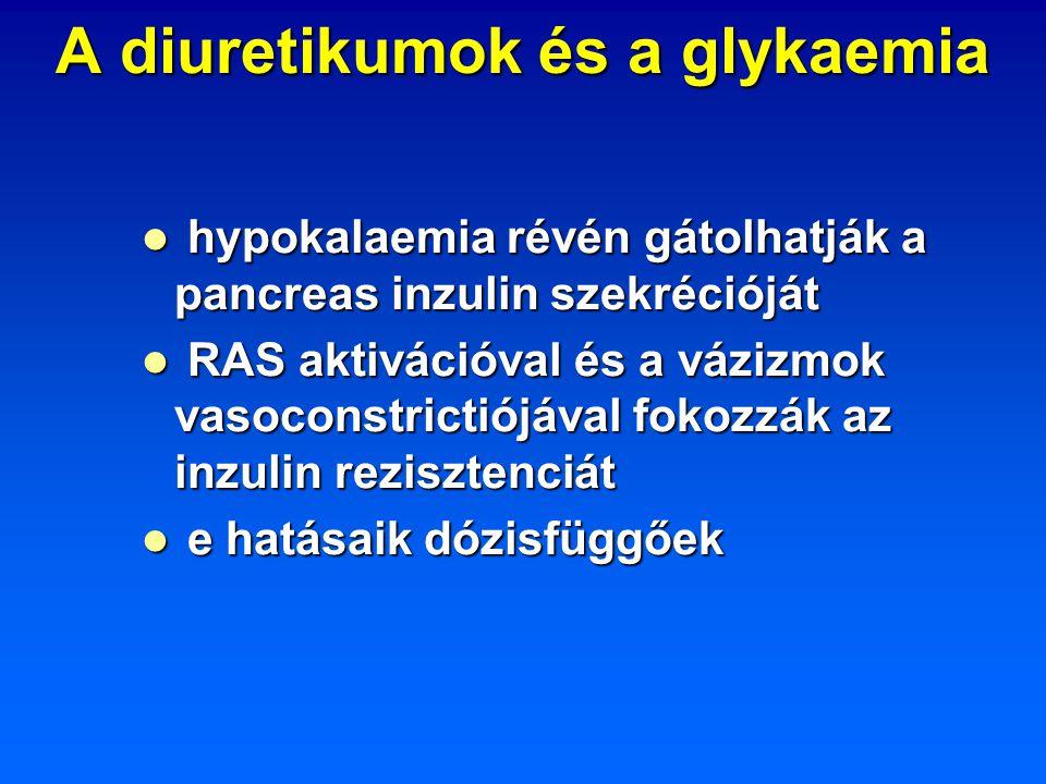 A diuretikumok és a glykaemia