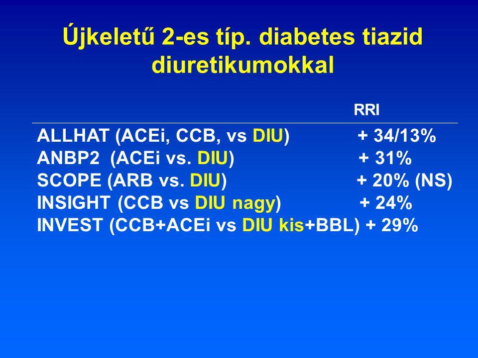 Újkeletű 2-es típ. diabetes tiazid