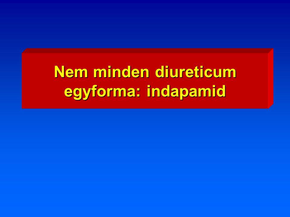 Nem minden diureticum egyforma: indapamid