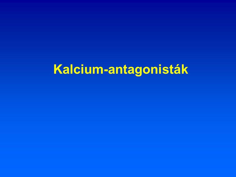 Kalcium-antagonisták
