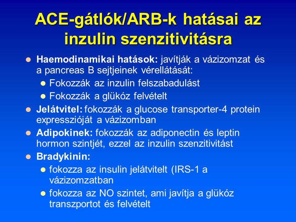ACE-gátlók/ARB-k hatásai az inzulin szenzitivitásra