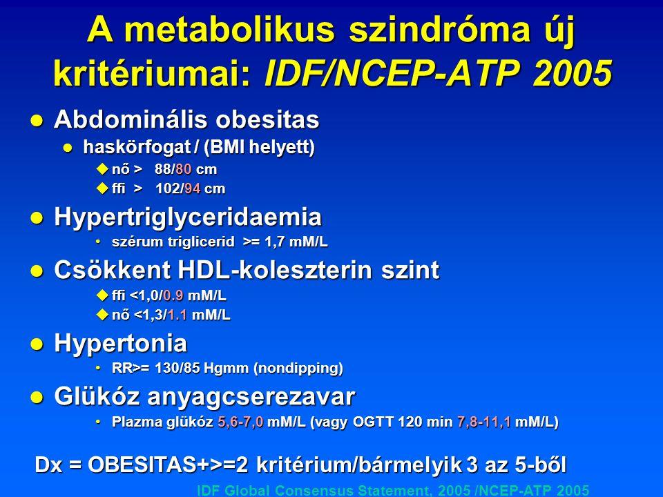 A metabolikus szindróma új kritériumai: IDF/NCEP-ATP 2005