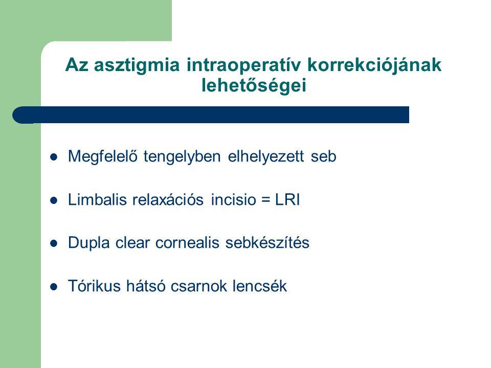 Az asztigmia intraoperatív korrekciójának lehetőségei