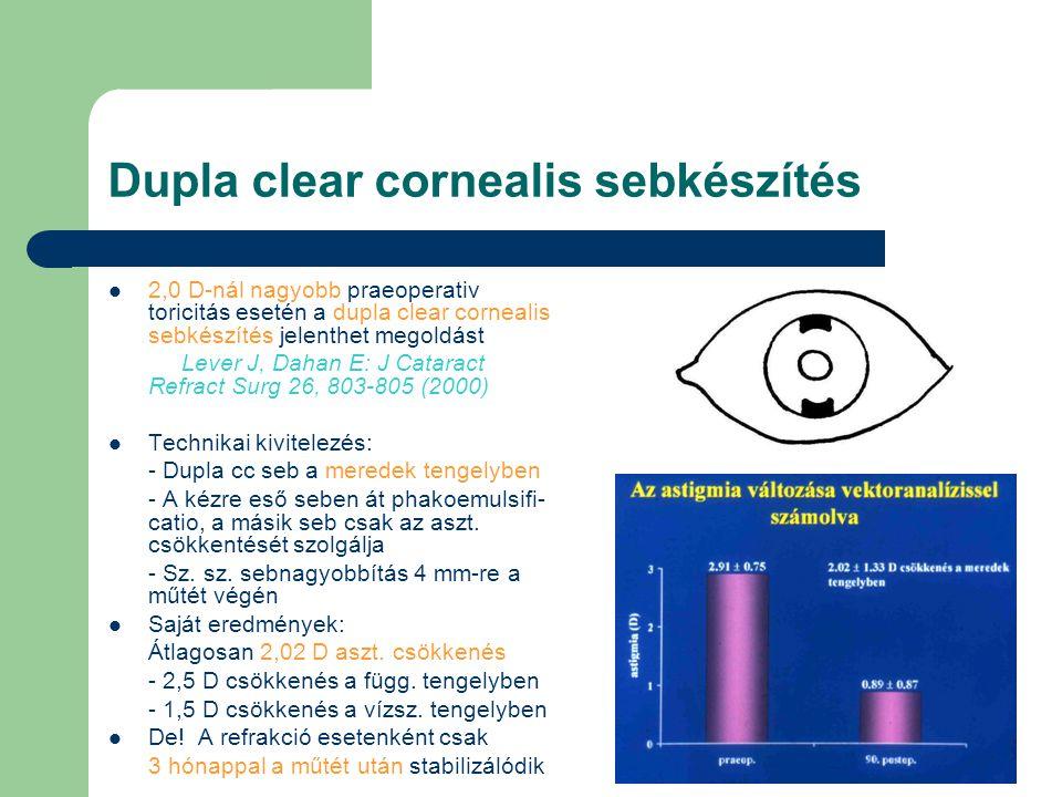 Dupla clear cornealis sebkészítés