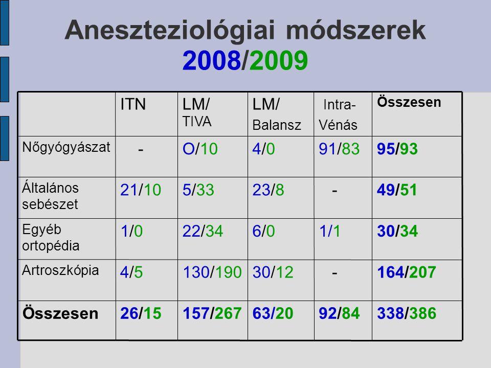 Aneszteziológiai módszerek 2008/2009