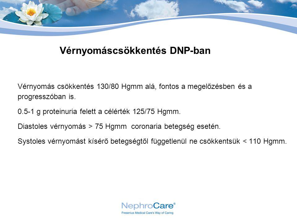 Vérnyomáscsökkentés DNP-ban