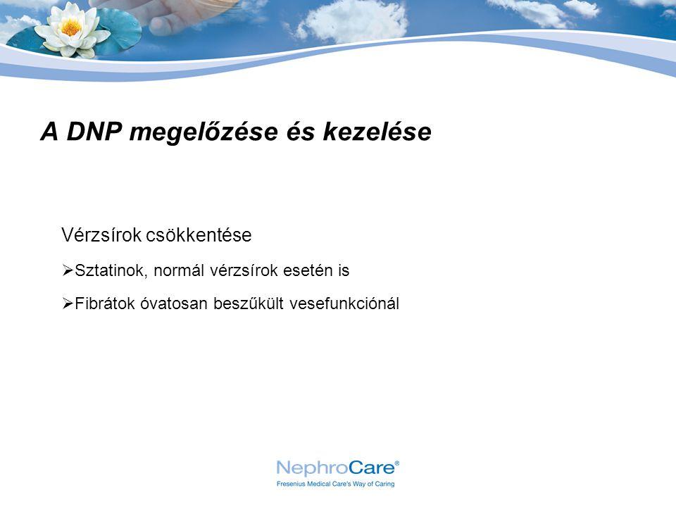 A DNP megelőzése és kezelése