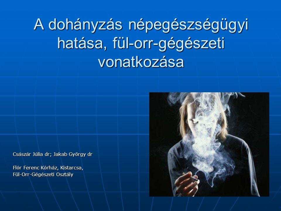 A dohányzás népegészségügyi hatása, fül-orr-gégészeti vonatkozása
