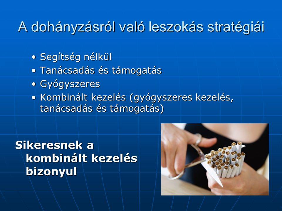 A dohányzásról való leszokás stratégiái
