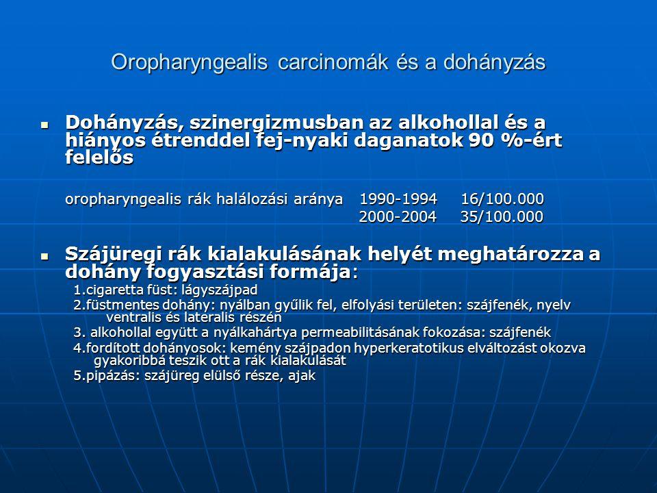 Oropharyngealis carcinomák és a dohányzás