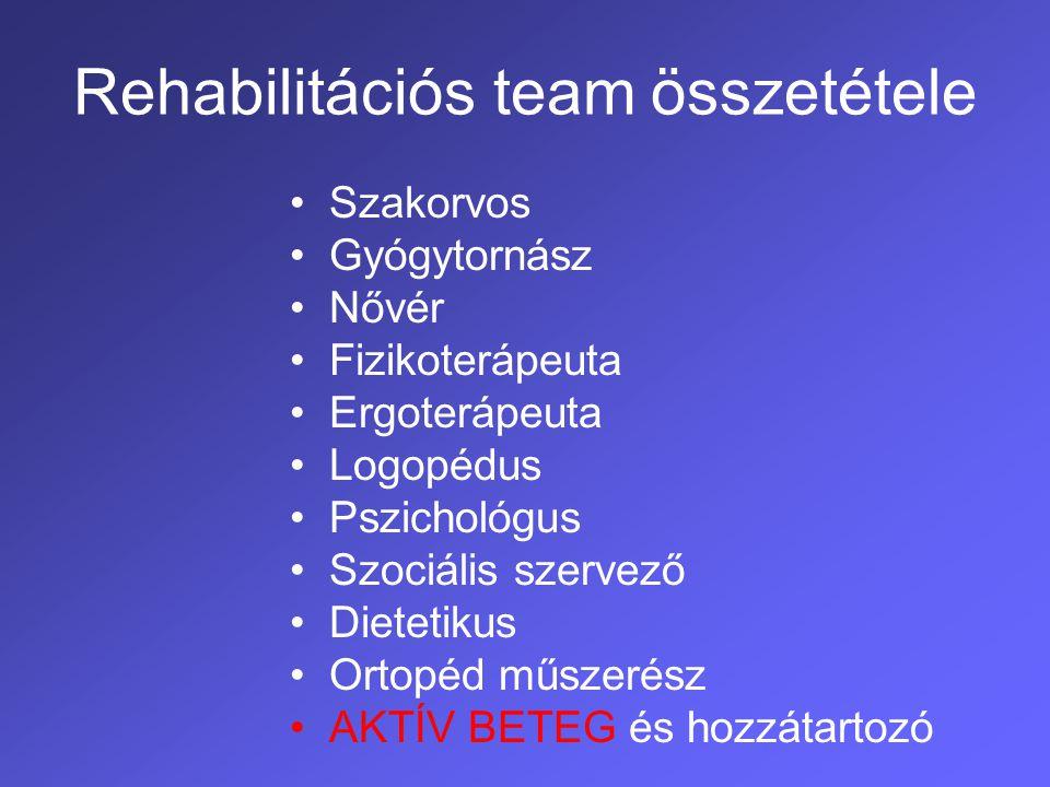 Rehabilitációs team összetétele