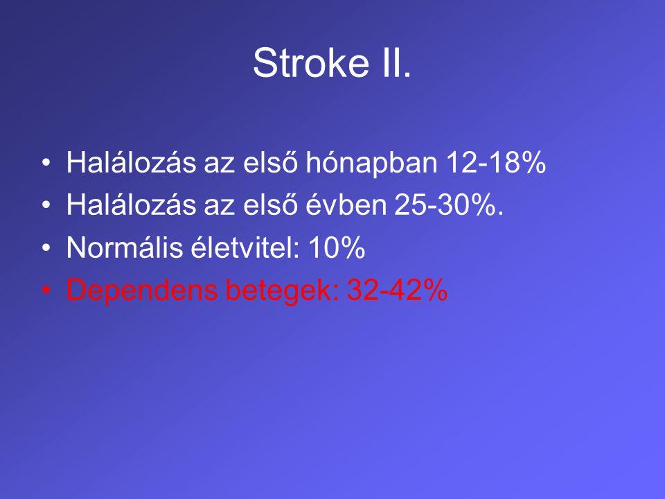 Stroke II. Halálozás az első hónapban 12-18%