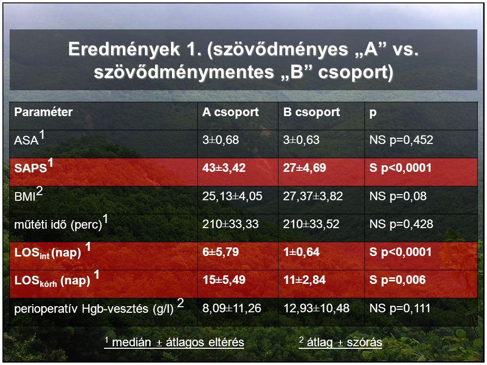 """Eredmények 1. (szövődményes """"A vs. szövődménymentes """"B csoport)"""