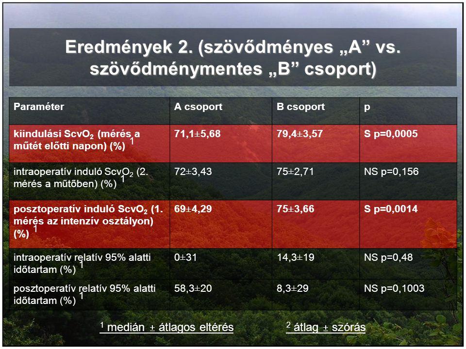 """Eredmények 2. (szövődményes """"A vs. szövődménymentes """"B csoport)"""