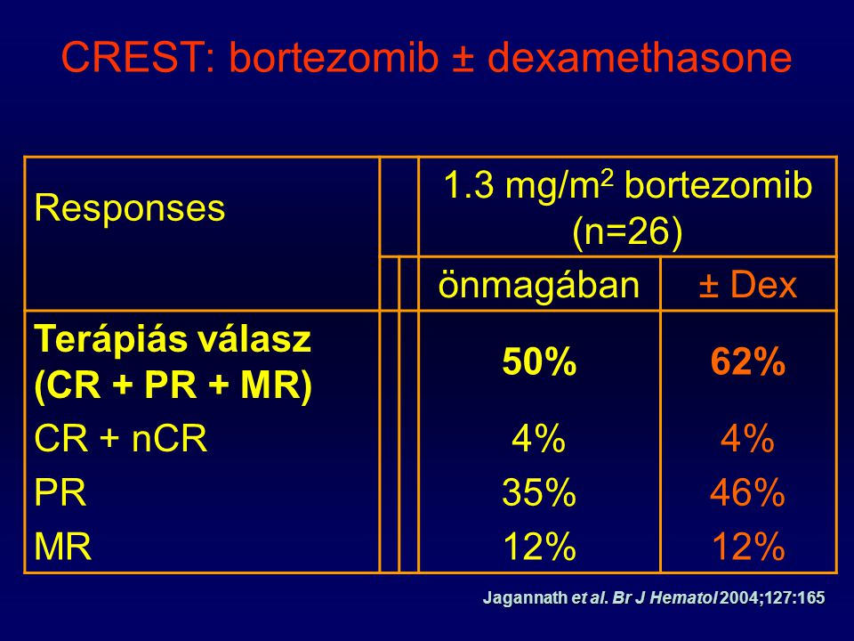 CREST: bortezomib ± dexamethasone