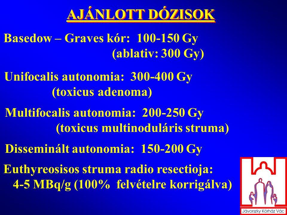 AJÁNLOTT DÓZISOK Basedow – Graves kór: 100-150 Gy (ablativ: 300 Gy)