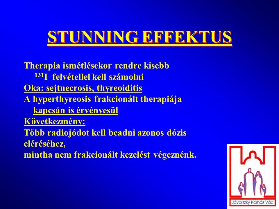 STUNNING EFFEKTUS Therapia ismétlésekor rendre kisebb