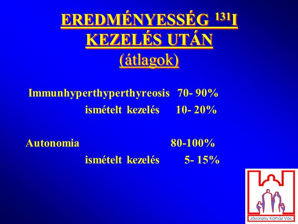 EREDMÉNYESSÉG 131I KEZELÉS UTÁN (átlagok)