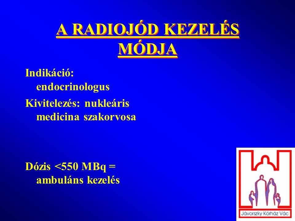 A RADIOJÓD KEZELÉS MÓDJA