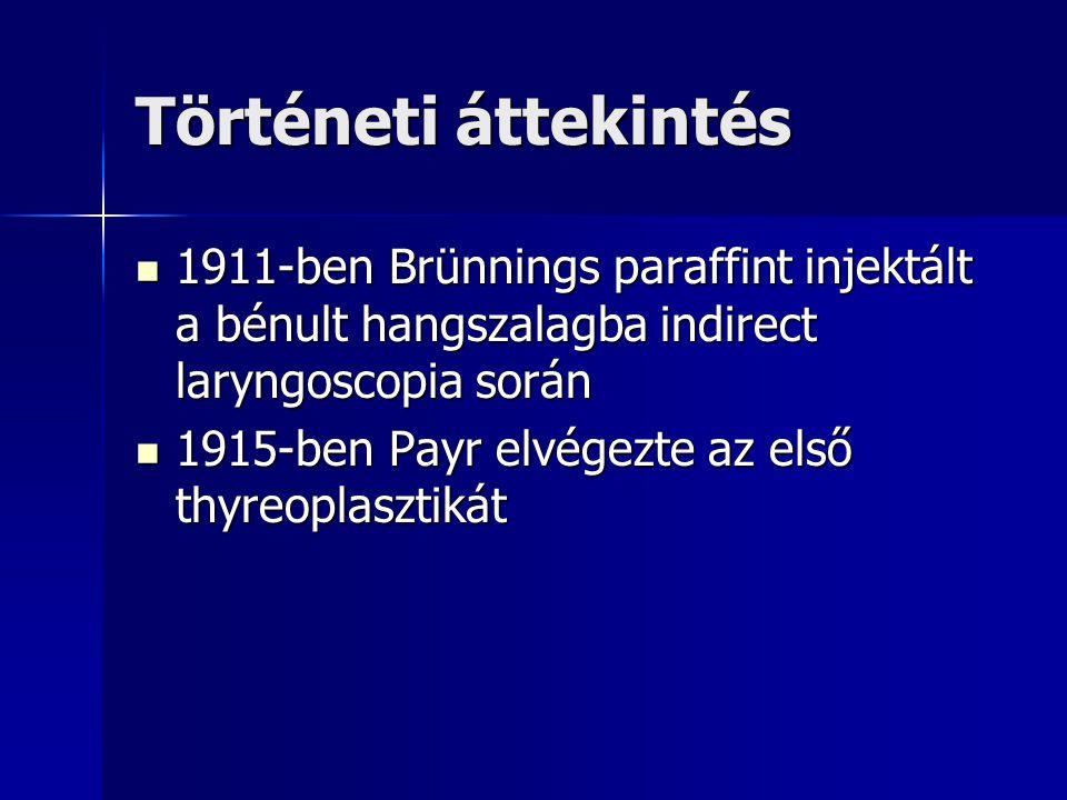 Történeti áttekintés 1911-ben Brünnings paraffint injektált a bénult hangszalagba indirect laryngoscopia során.