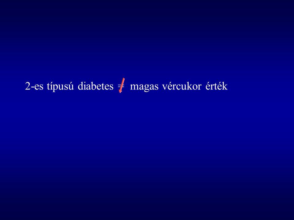 2-es típusú diabetes = magas vércukor érték