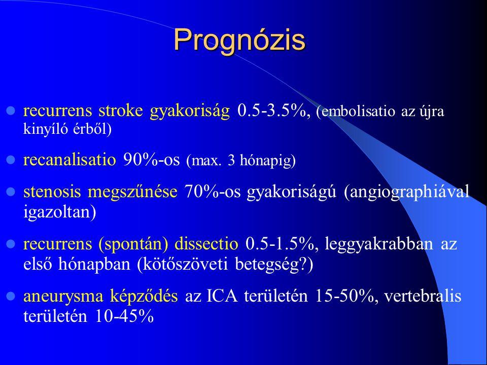 Prognózis recurrens stroke gyakoriság 0.5-3.5%, (embolisatio az újra kinyíló érből) recanalisatio 90%-os (max. 3 hónapig)