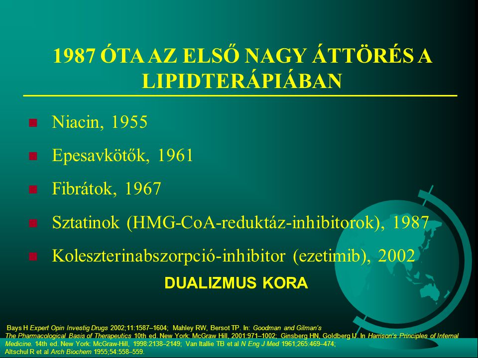 1987 ÓTA AZ ELSŐ NAGY ÁTTÖRÉS A LIPIDTERÁPIÁBAN