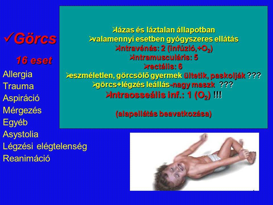 Görcs 16 eset Intraosseális inf.: 1 (O2) !!! Allergia Trauma Aspiráció