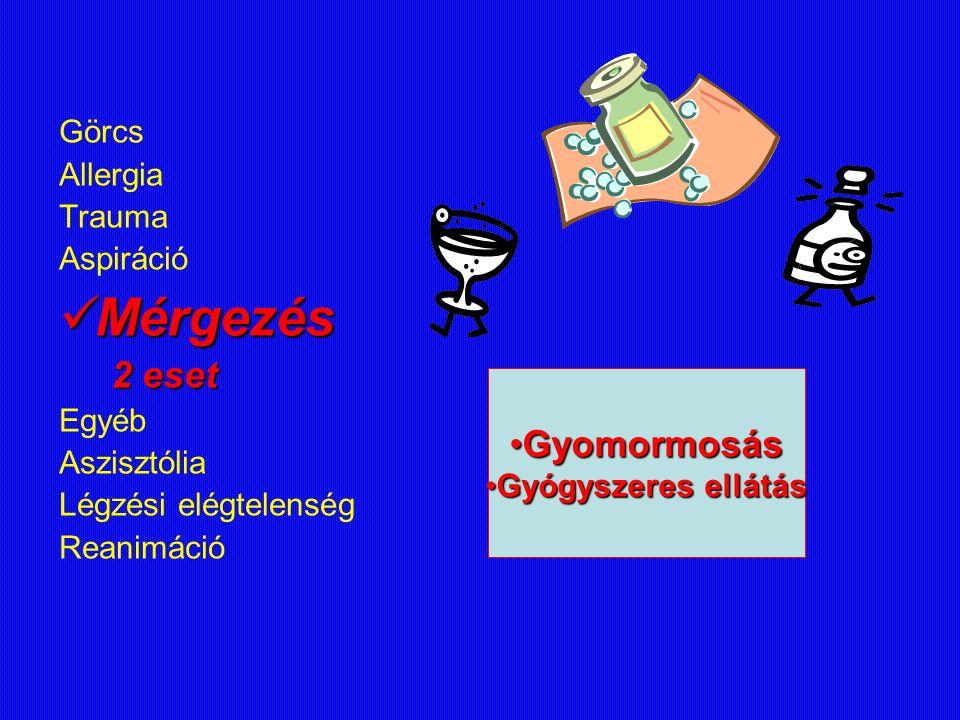 Mérgezés 2 eset Gyomormosás Görcs Allergia Trauma Aspiráció Egyéb
