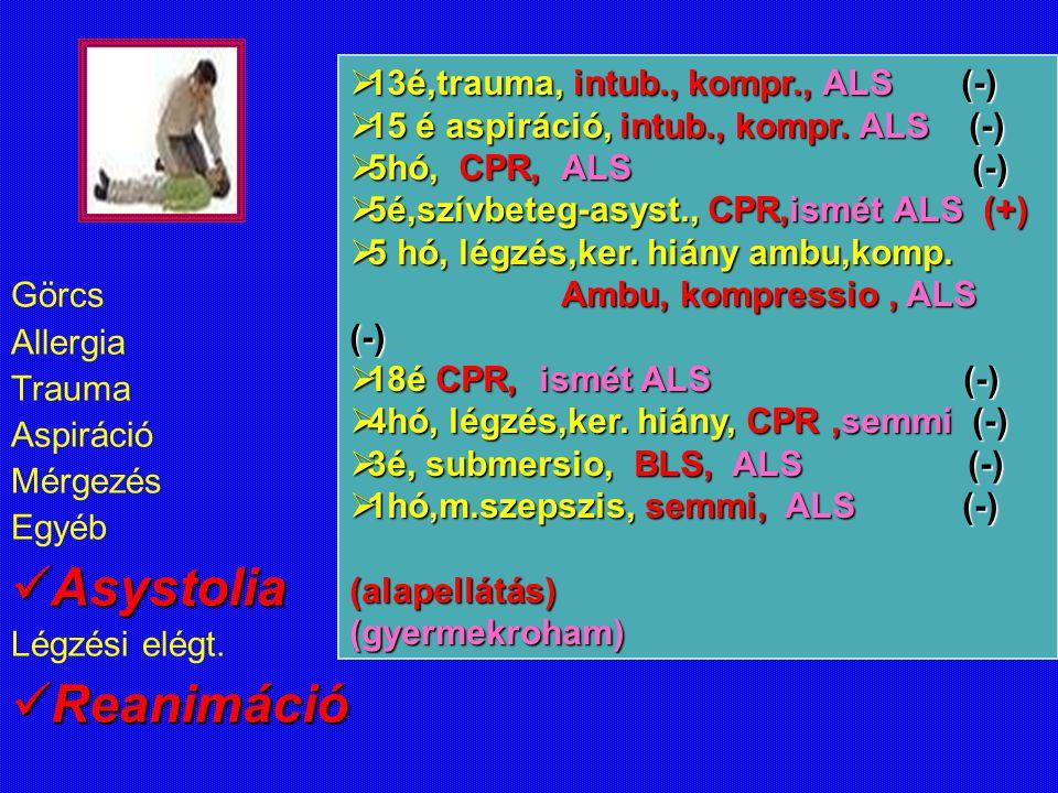 Asystolia Reanimáció 13é,trauma, intub., kompr., ALS (-)