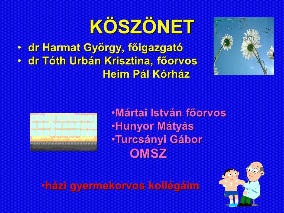 KÖSZÖNET dr Harmat György, főigazgató dr Tóth Urbán Krisztina, főorvos
