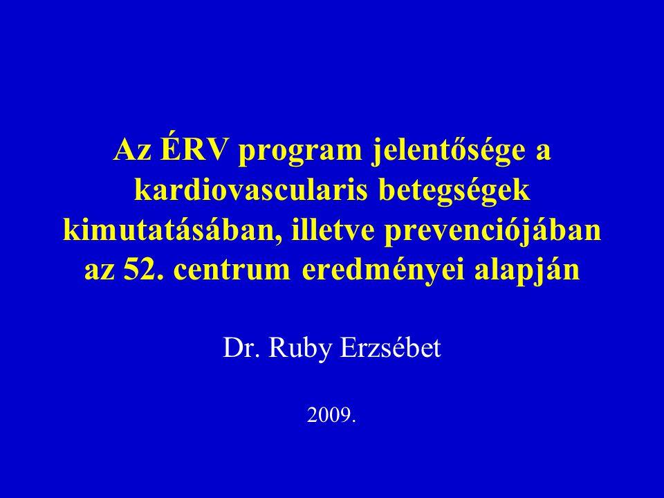 Az ÉRV program jelentősége a kardiovascularis betegségek kimutatásában, illetve prevenciójában az 52. centrum eredményei alapján