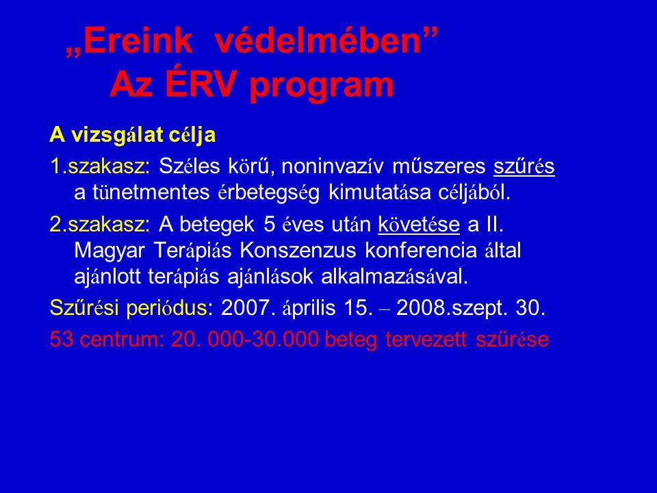 """""""Ereink védelmében Az ÉRV program"""