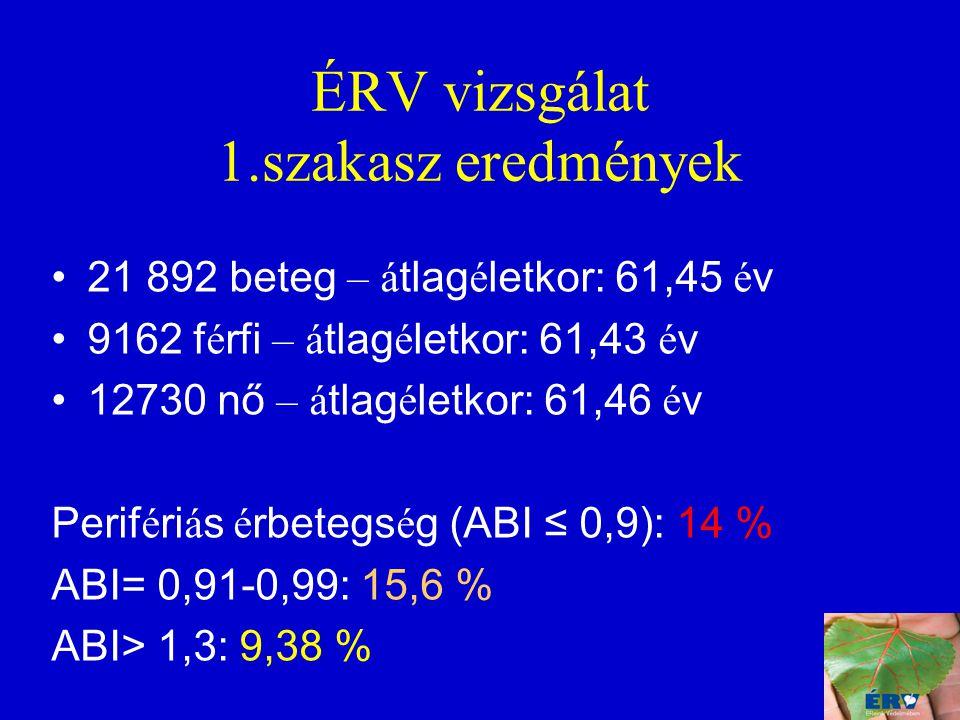 ÉRV vizsgálat 1.szakasz eredmények