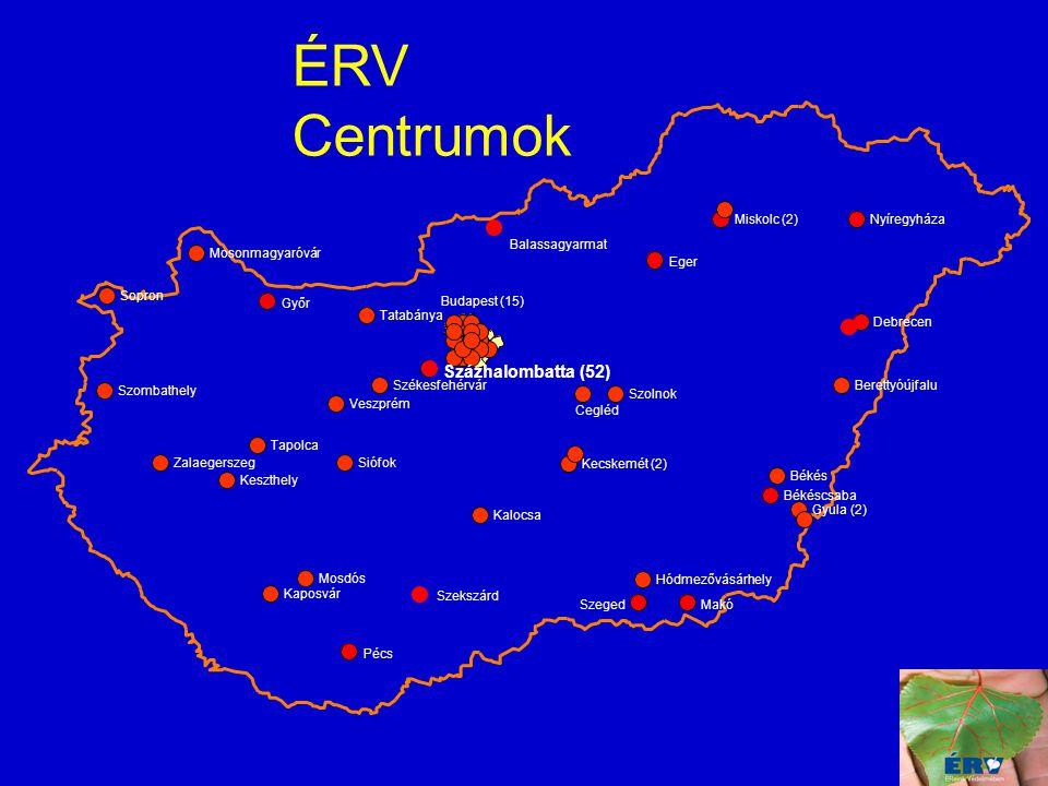 ÉRV Centrumok Százhalombatta (52) Miskolc (2) Nyíregyháza