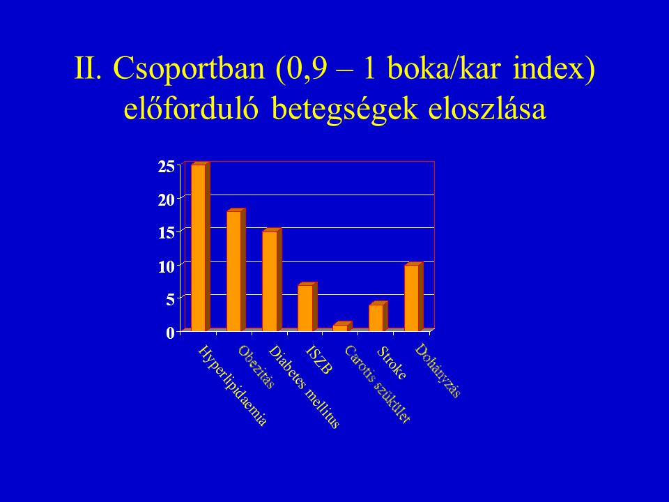 II. Csoportban (0,9 – 1 boka/kar index) előforduló betegségek eloszlása
