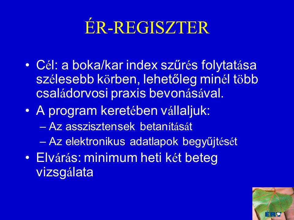 ÉR-REGISZTER Cél: a boka/kar index szűrés folytatása szélesebb körben, lehetőleg minél több családorvosi praxis bevonásával.