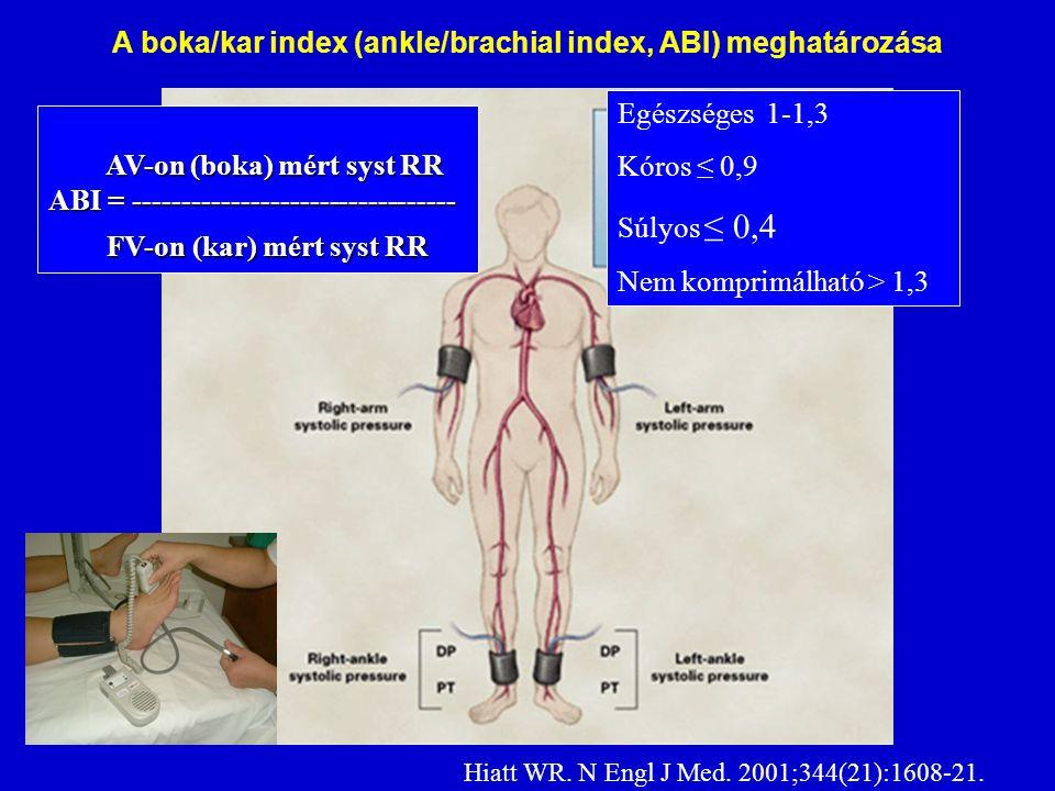 A boka/kar index (ankle/brachial index, ABI) meghatározása