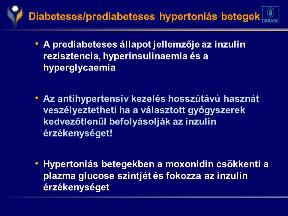 Diabeteses/prediabeteses hypertoniás betegek