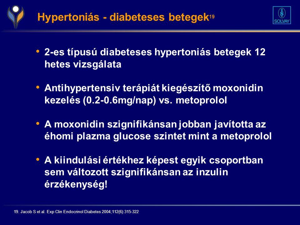 Hypertoniás - diabeteses betegek19
